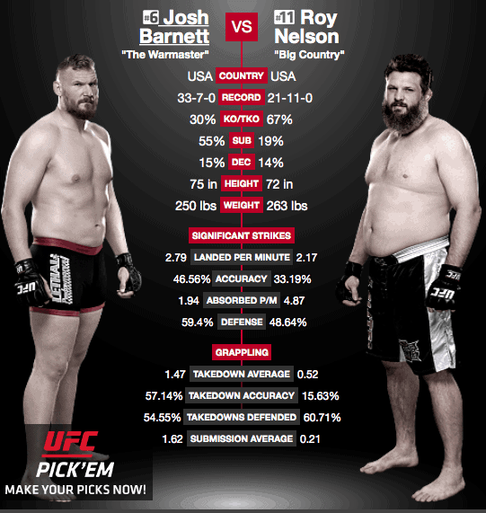 Tale of the tape - Barnett vs Nelson